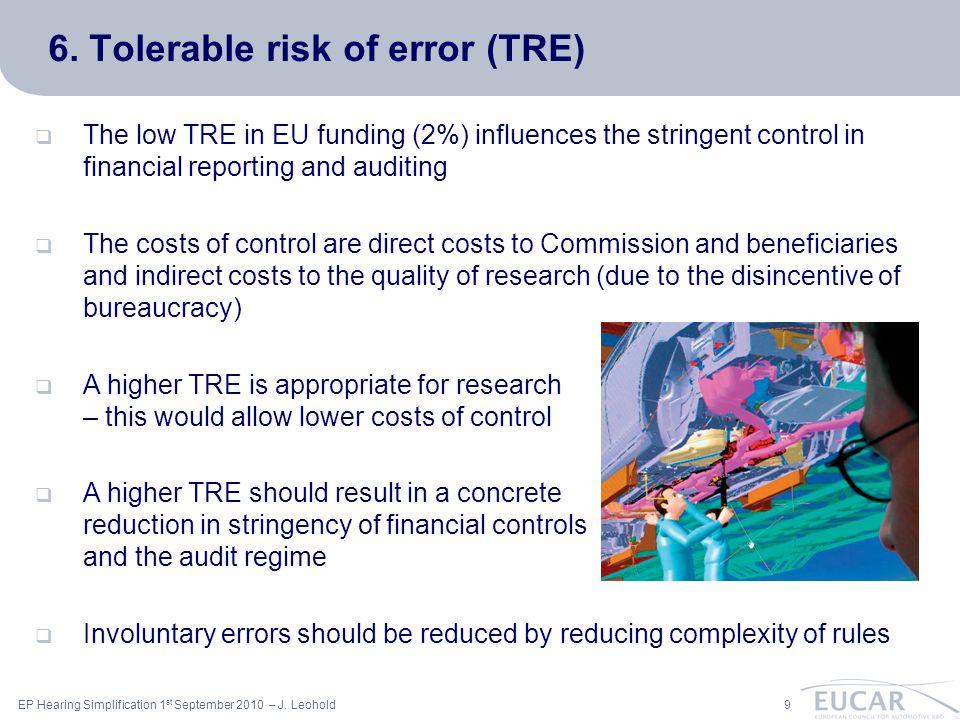 ac 9EP Hearing Simplification 1 st September 2010 – J. Leohold 6. Tolerable risk of error (TRE) The low TRE in EU funding (2%) influences the stringen