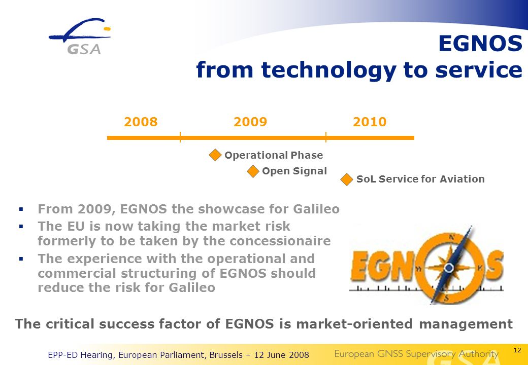 12 EPP-ED Hearing, European Parliament, Brussels – 12 June 2008 EGNOS from technology to service 200820092010 The critical success factor of EGNOS is market-oriented management Operational Phase Open Signal SoL Service for Aviation From 2009, EGNOS the showcase for Galileo The EU is now taking the market risk formerly to be taken by the concessionaire The experience with the operational and commercial structuring of EGNOS should reduce the risk for Galileo