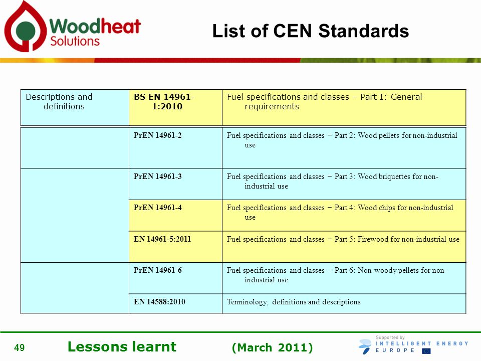 Lessons learnt (March 2011) 49 Descriptions and definitions BS EN 14961- 1:2010 Fuel specifications and classes – Part 1: General requirements PrEN 14