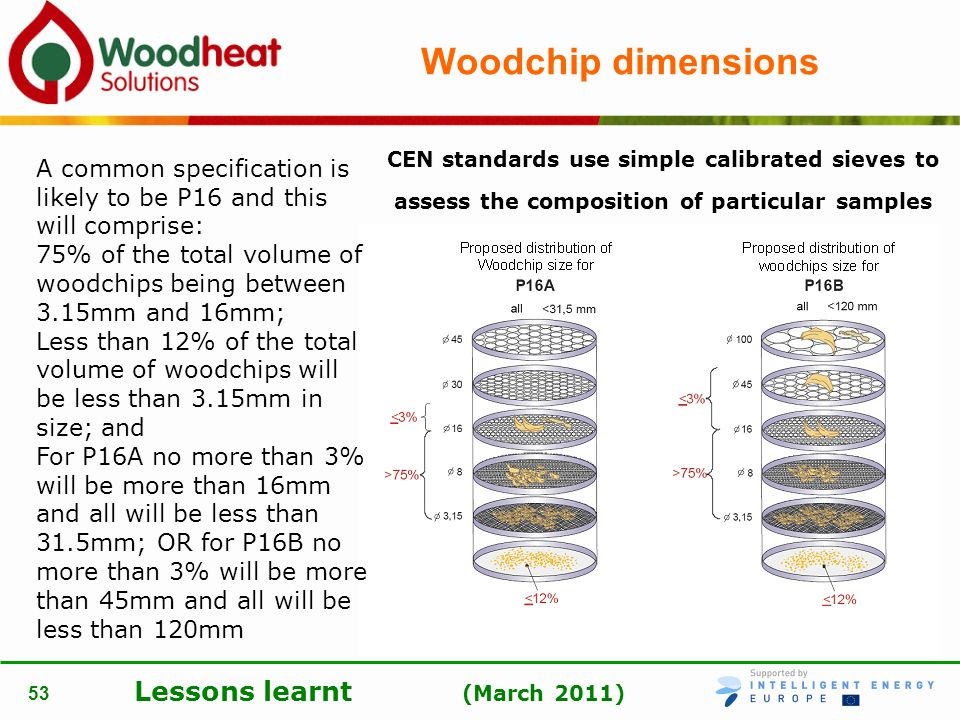 Lessons learnt (March 2011) 53 A common specification is likely to be P16 and this will comprise: 75% of the total volume of woodchips being between 3
