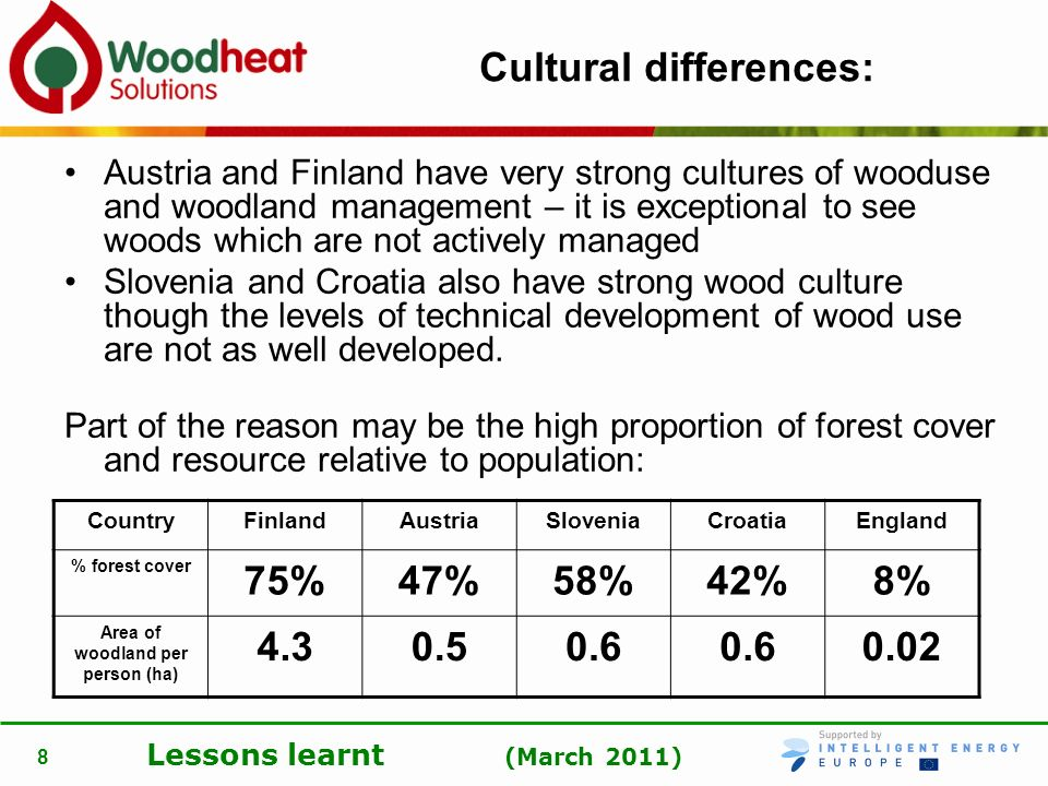 Lessons learnt (March 2011) 8 Cultural differences: Austria and Finland have very strong cultures of wooduse and woodland management – it is exception