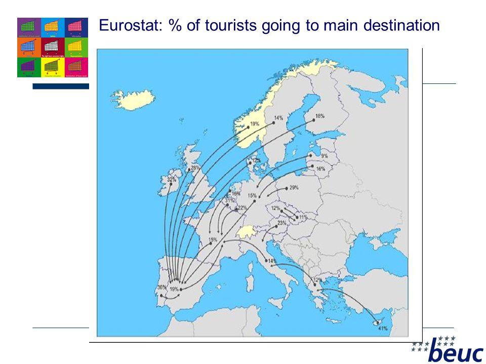 4 Eurostat: % of tourists going to main destination