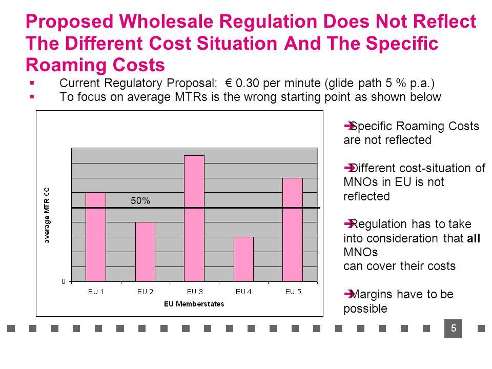 6 T-Mobile Proposal To Average Wholesale Caps: Art.