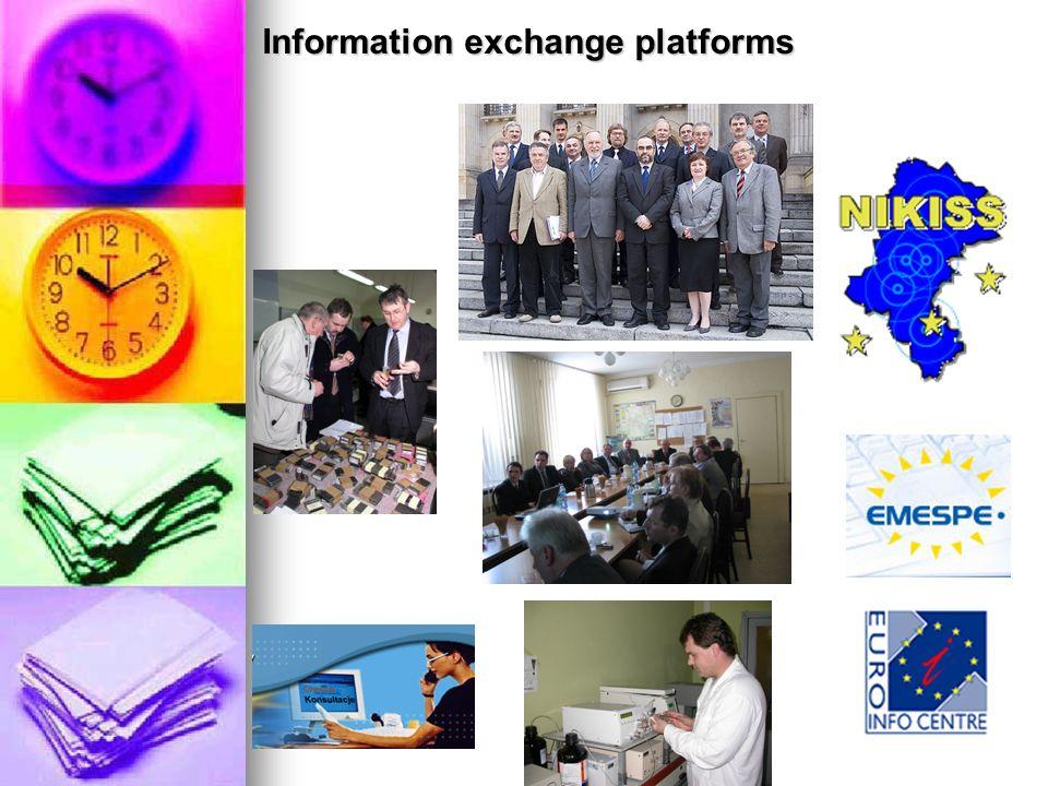 Information exchange platforms