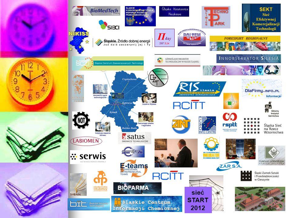 sieć START 2012 Π day 2007.3,14 BIOFARMA LABIOMEN