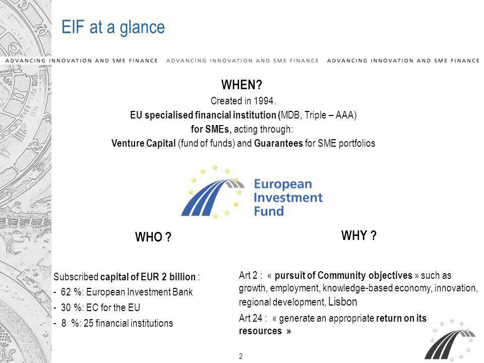 2 EIF at a glance WHEN. Created in 1994.