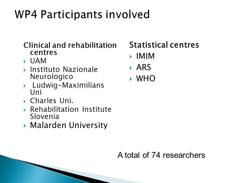 Clinical and rehabilitation centres UAM Instituto Nazionale Neurologico Ludwig-Maximilians Uni Charles Uni.