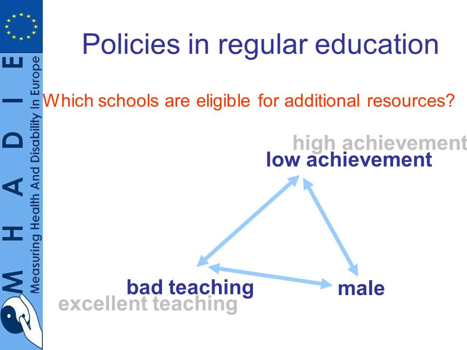Early Childhood What information to use for policy development.