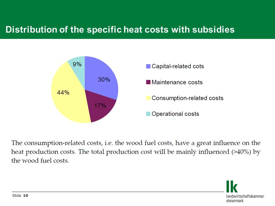 Slide 10 Distribution of the specific heat costs with subsidies