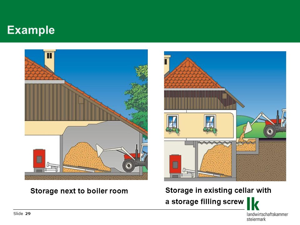 Slide 29 Example Storage next to boiler room Storage in existing cellar with a storage filling screw