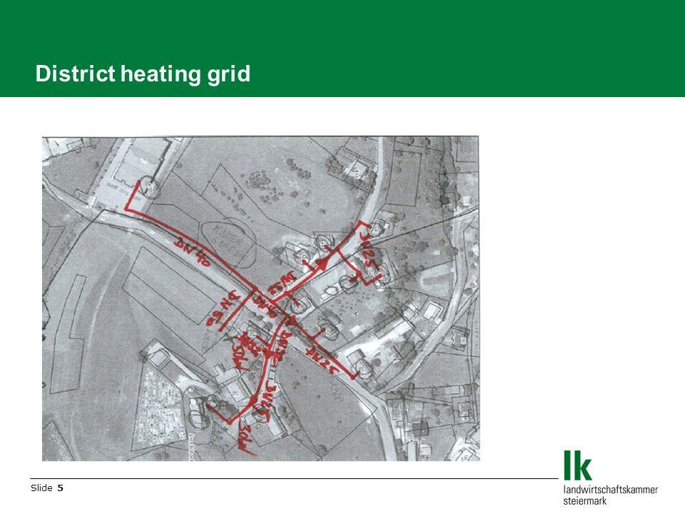 Slide 5 District heating grid