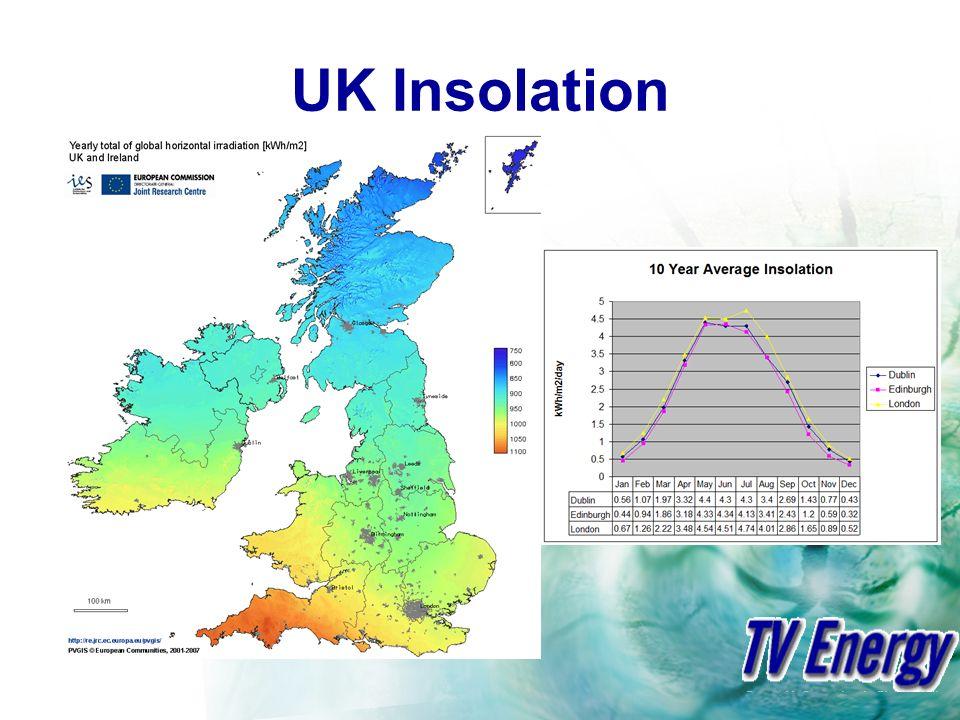 UK Insolation