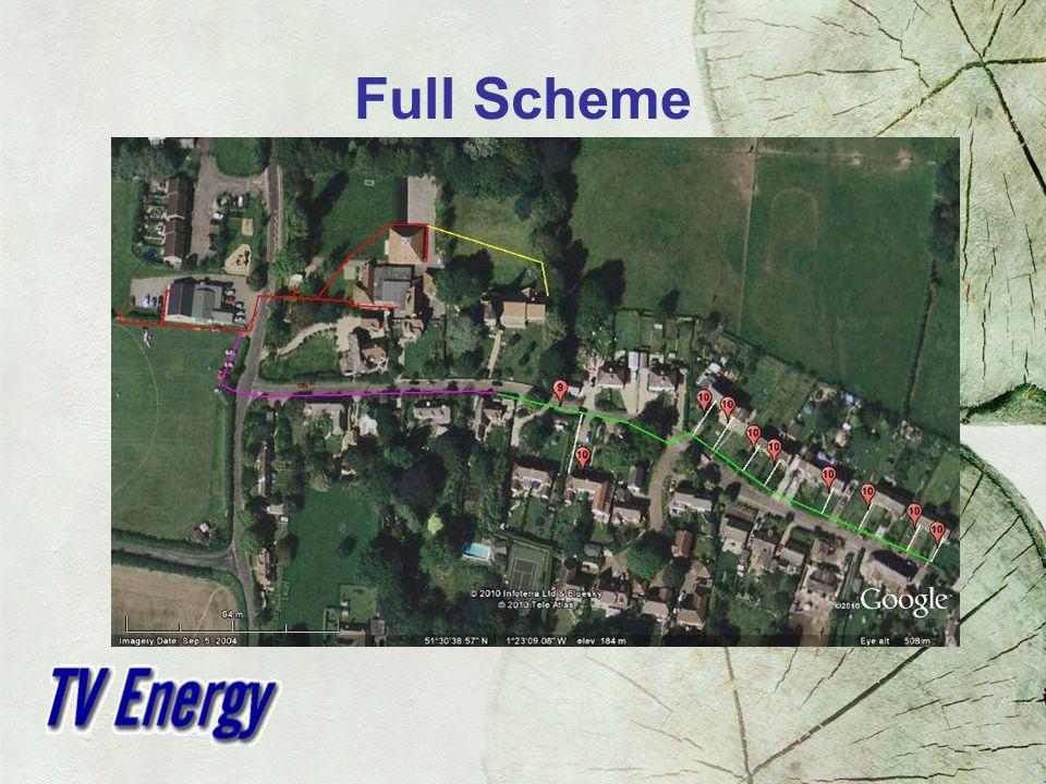 Full Scheme