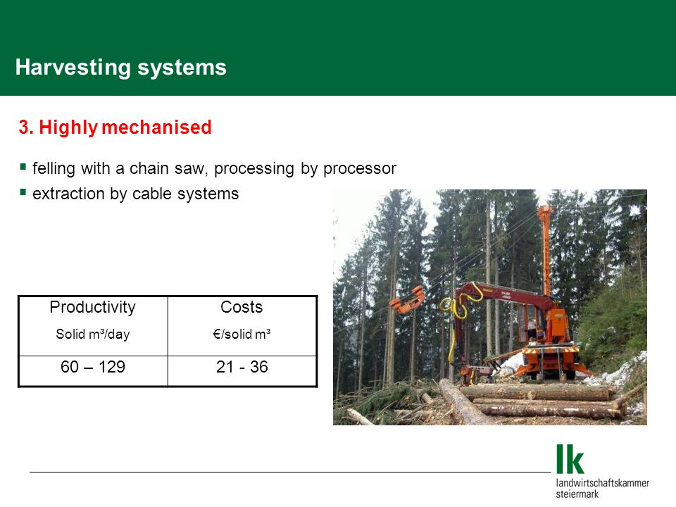 3. Highly mechanised felling with a chain saw, processing by processor extraction by cable systems ProductivityCosts Solid m³/day/solid m³ 60 – 12921