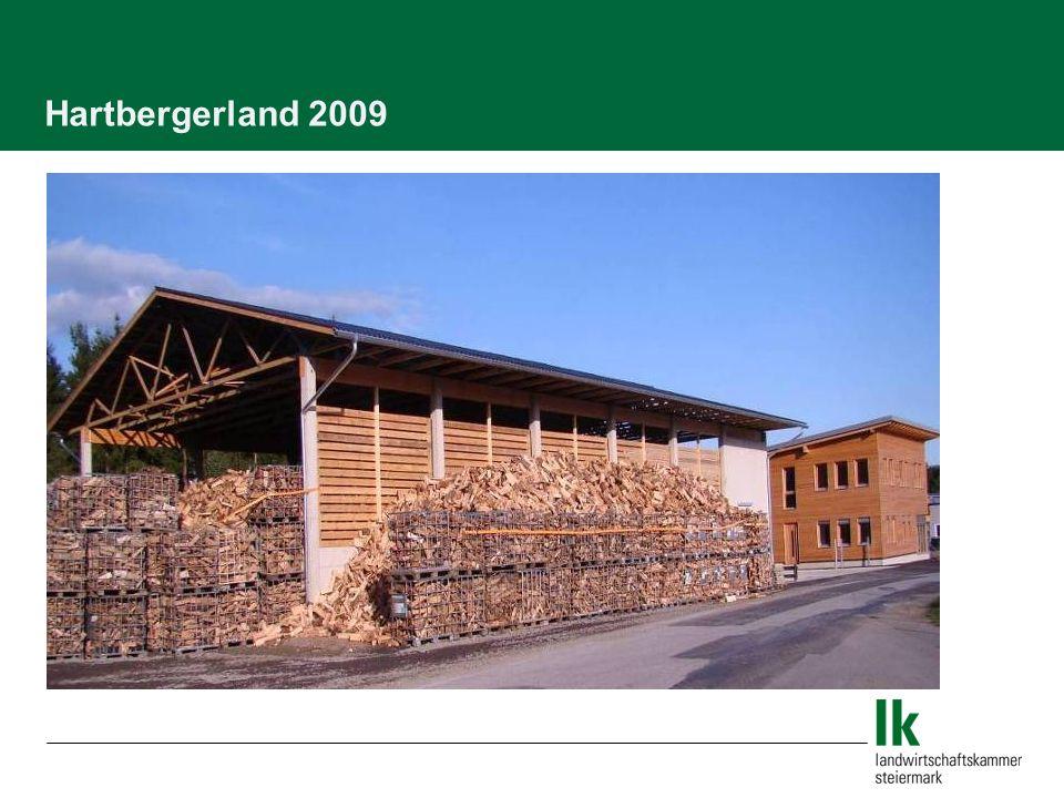 Hartbergerland 2009