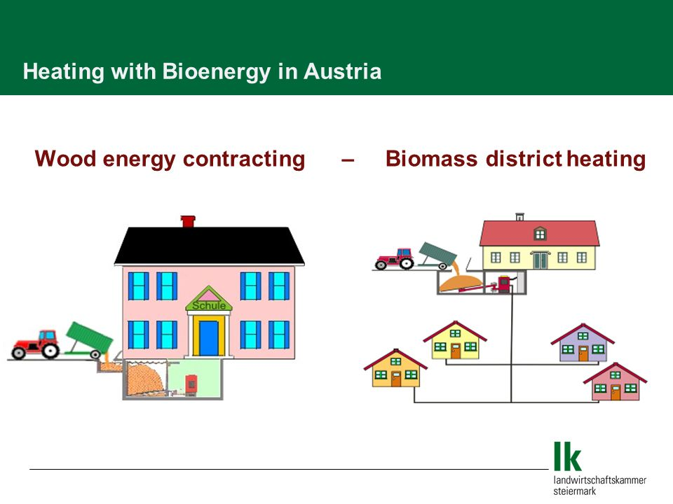 Heating with Bioenergy in Austria Wood energy contracting – Biomass district heating