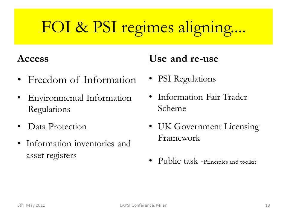 FOI & PSI regimes aligning....