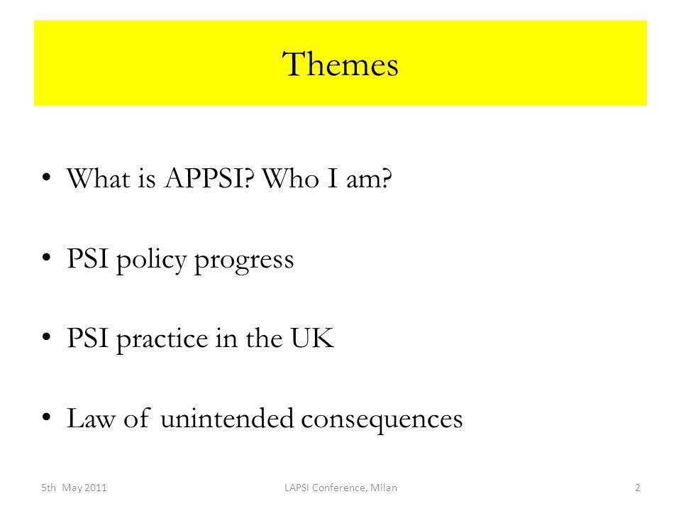 Themes What is APPSI. Who I am.