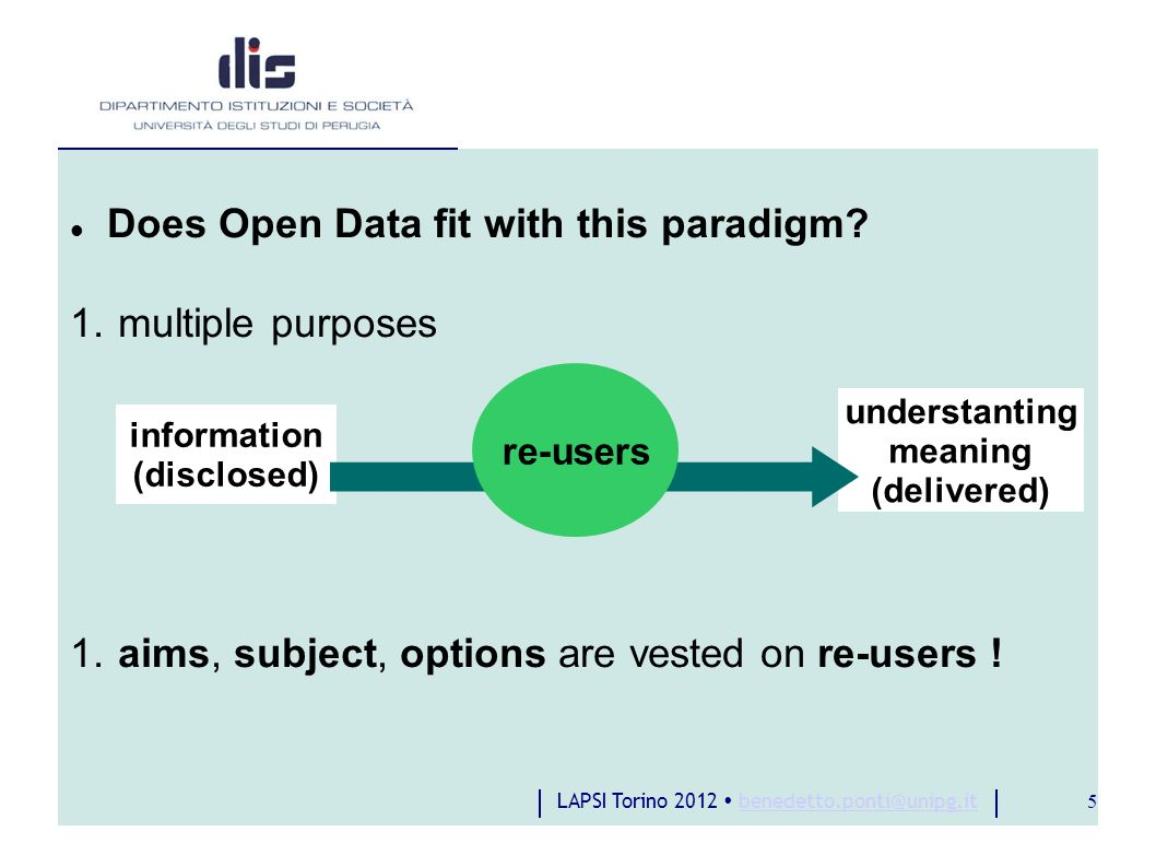 LAPSI Torino 2012 benedetto.ponti@unipg.itbenedetto.ponti@unipg.it 5 Does Open Data fit with this paradigm? 1. multiple purposes 1. aims, subject, opt