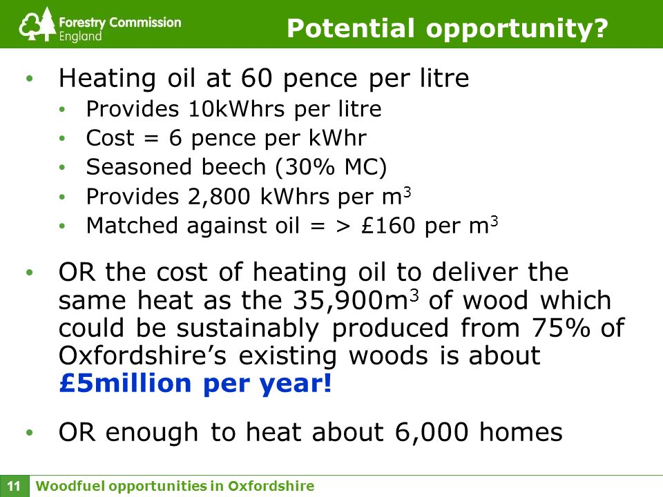 Woodfuel opportunities in Oxfordshire 11 Heating oil at 60 pence per litre Provides 10kWhrs per litre Cost = 6 pence per kWhr Seasoned beech (30% MC)