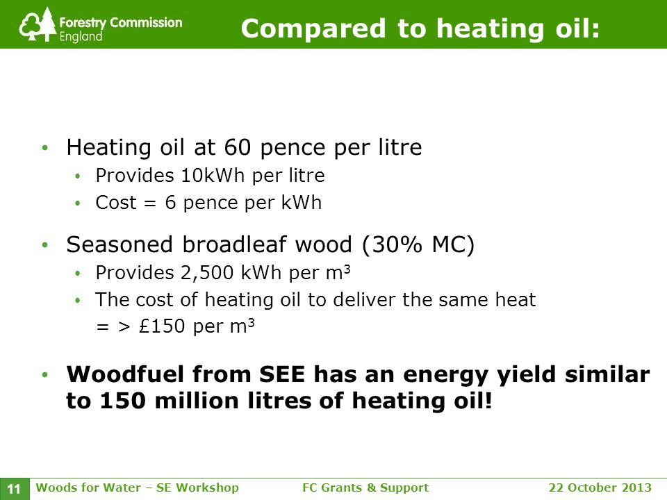 Woods for Water – SE WorkshopFC Grants & Support 22 October 2013 11 Compared to heating oil: Heating oil at 60 pence per litre Provides 10kWh per litr