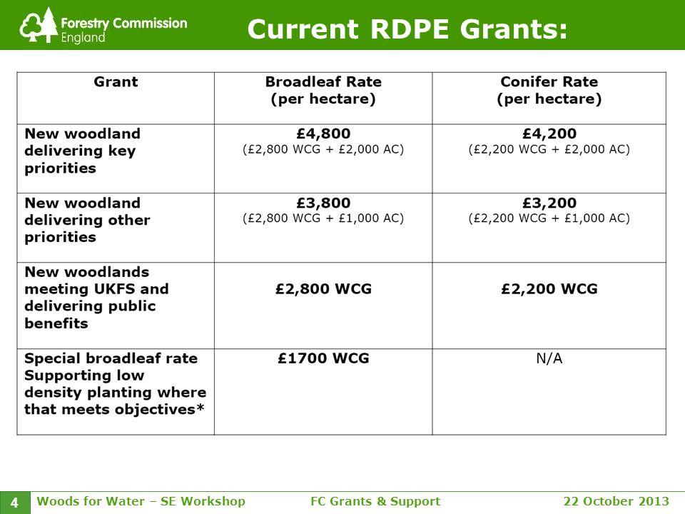 Woods for Water – SE WorkshopFC Grants & Support 22 October 2013 4 Current RDPE Grants: