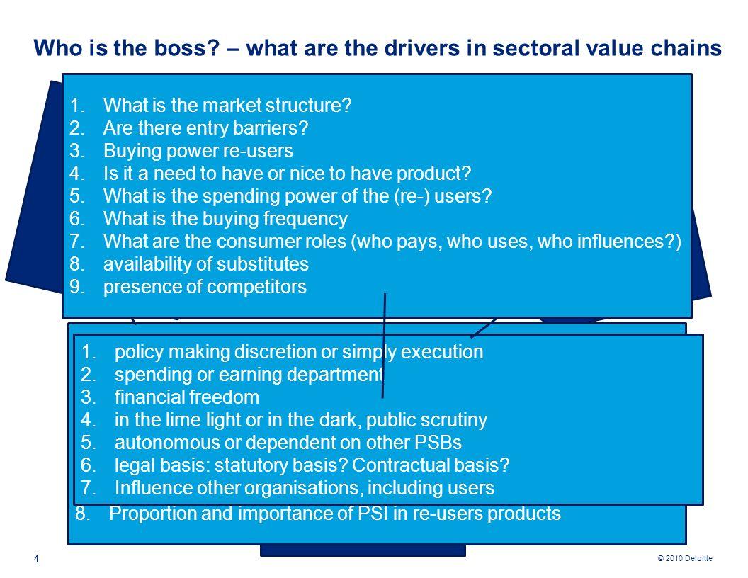 © 2010 Deloitte 4 Who is the boss.
