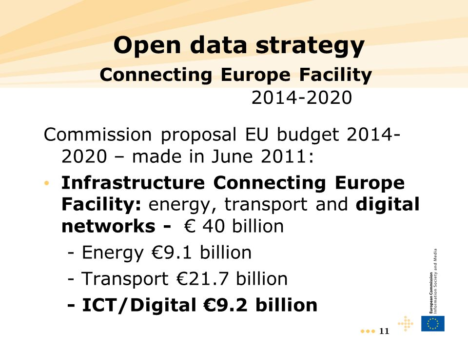 11 Open data strategy Connecting Europe Facility 2014-2020 Commission proposal EU budget 2014- 2020 – made in June 2011: Infrastructure Connecting Europe Facility: energy, transport and digital networks - 40 billion - Energy 9.1 billion - Transport 21.7 billion - ICT/Digital 9.2 billion