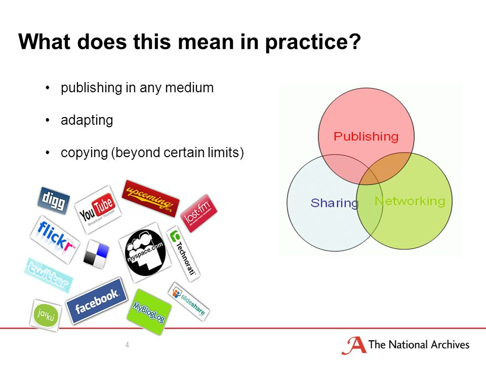 4 publishing in any medium adapting copying (beyond certain limits) What does this mean in practice?