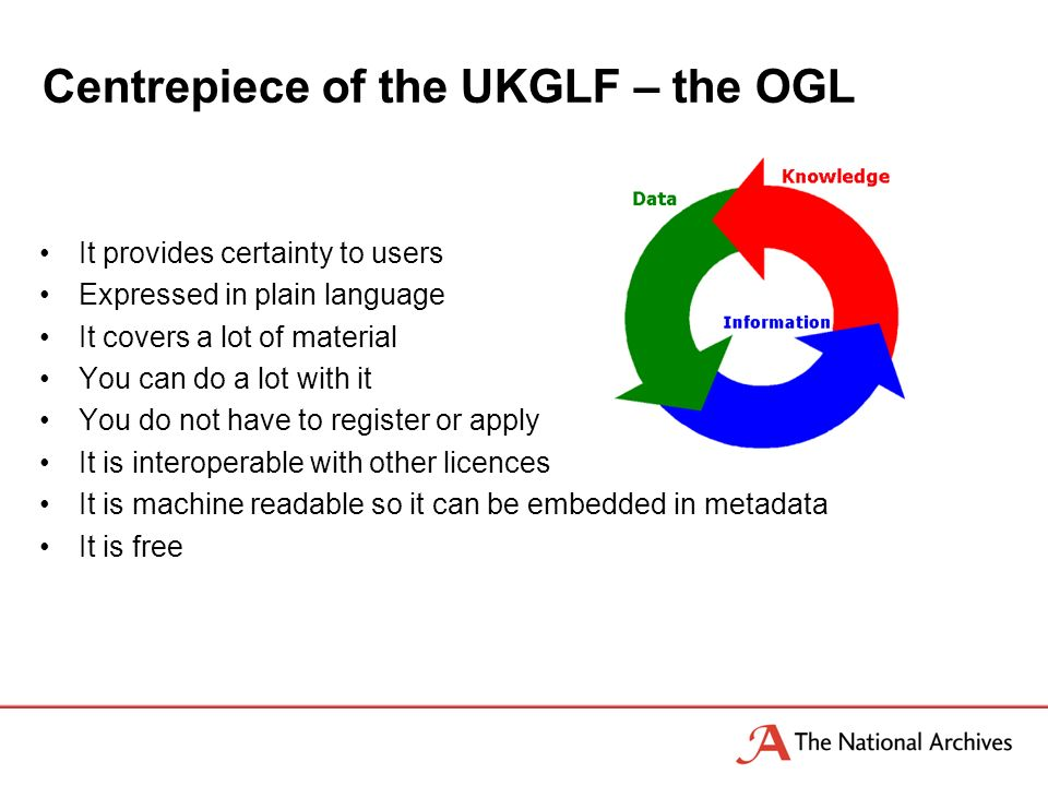 Centrepiece of the UKGLF – the OGL It provides certainty to users Expressed in plain language It covers a lot of material You can do a lot with it You do not have to register or apply It is interoperable with other licences It is machine readable so it can be embedded in metadata It is free