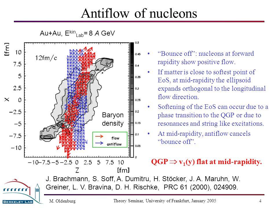 M. Oldenburg Theory Seminar, University of Frankfurt, January 2005 4 Antiflow of nucleons Bounce off: nucleons at forward rapidity show positive flow.