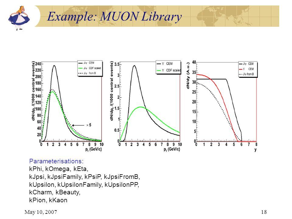 May 10, 200718 Parameterisations: kPhi, kOmega, kEta, kJpsi, kJpsiFamily, kPsiP, kJpsiFromB, kUpsilon, kUpsilonFamily, kUpsilonPP, kCharm, kBeauty, kPion, kKaon Example: MUON Library