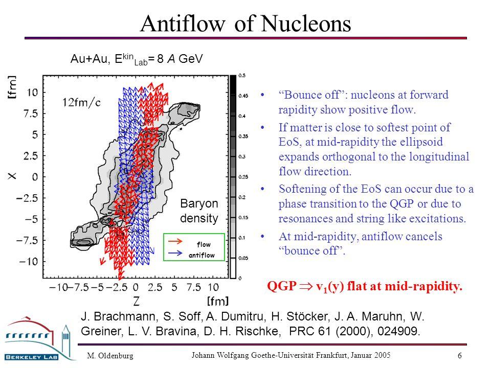M. Oldenburg Johann Wolfgang Goethe-Universität Frankfurt, Januar 2005 6 Antiflow of Nucleons Bounce off: nucleons at forward rapidity show positive f