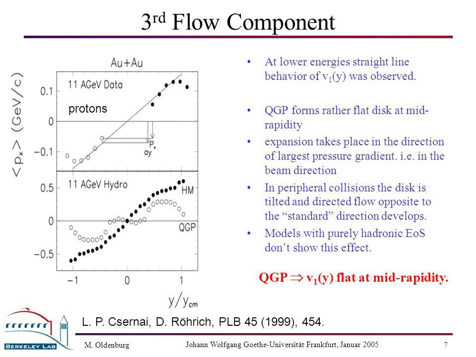 M. Oldenburg Johann Wolfgang Goethe-Universität Frankfurt, Januar 2005 7 3 rd Flow Component L. P. Csernai, D. Röhrich, PLB 45 (1999), 454. At lower e