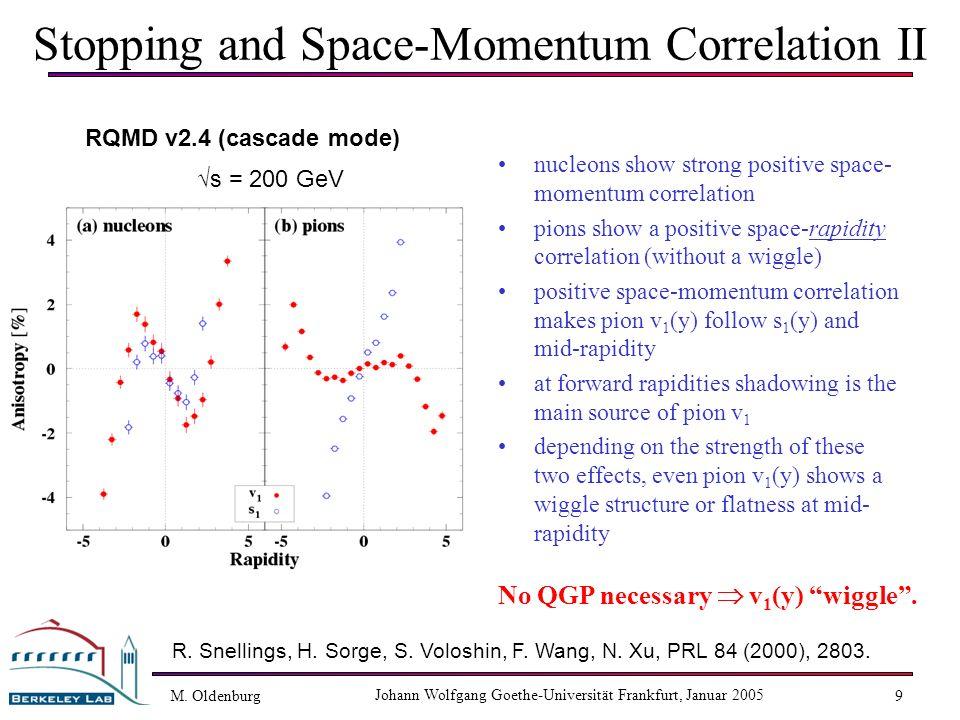 M. Oldenburg Johann Wolfgang Goethe-Universität Frankfurt, Januar 2005 9 Stopping and Space-Momentum Correlation II nucleons show strong positive spac