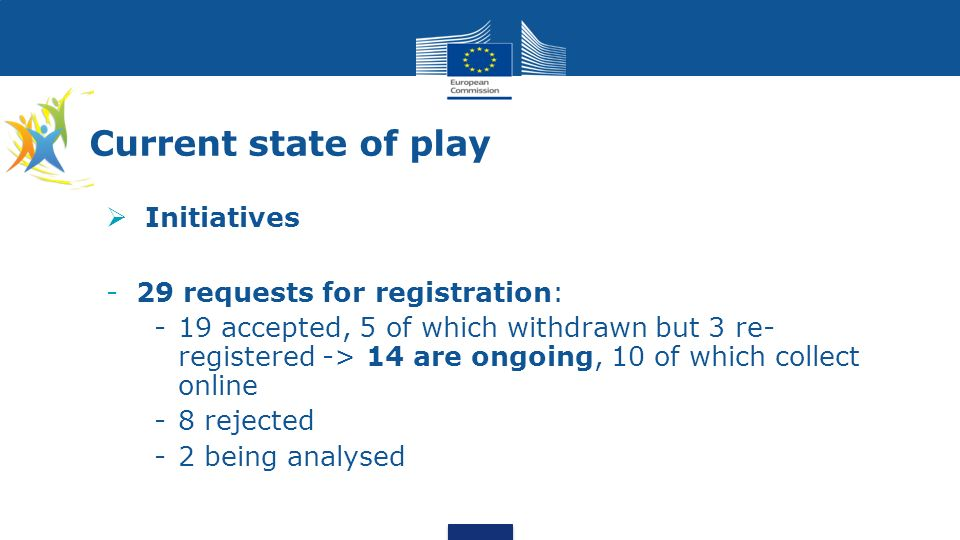 Current state of play Initiatives -29 requests for registration: -19 accepted, 5 of which withdrawn but 3 re- registered -> 14 are ongoing, 10 of which collect online -8 rejected -2 being analysed
