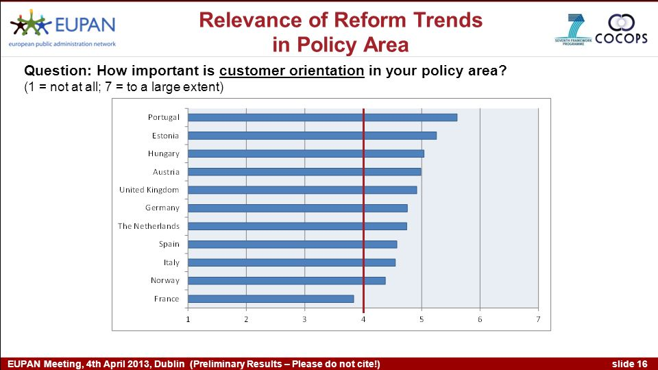 slide 16 EUPAN Meeting, 4th April 2013, Dublin (Preliminary Results – Please do not cite!) Question: How important is customer orientation in your policy area.