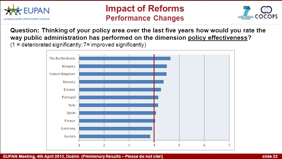slide 22 EUPAN Meeting, 4th April 2013, Dublin (Preliminary Results – Please do not cite!) Impact of Reforms Performance Changes Question: Thinking of your policy area over the last five years how would you rate the way public administration has performed on the dimension policy effectiveness.