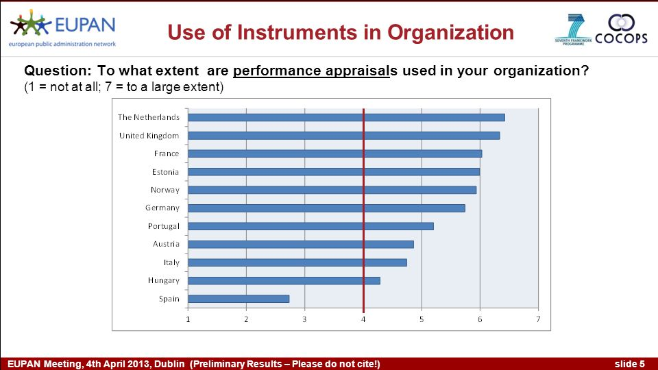 slide 5 EUPAN Meeting, 4th April 2013, Dublin (Preliminary Results – Please do not cite!) Question: To what extent are performance appraisals used in your organization.