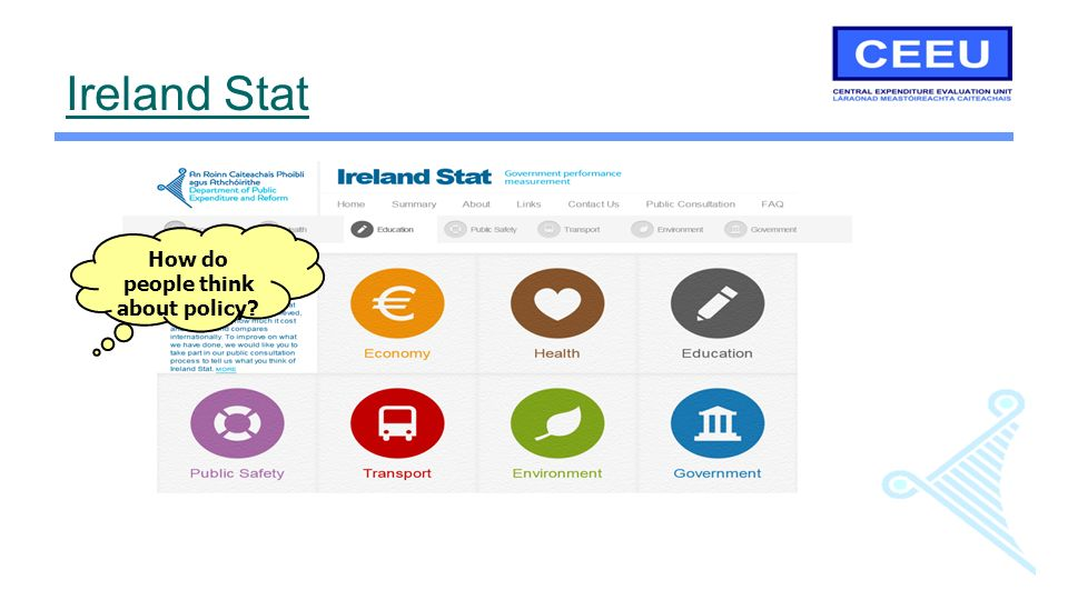 Ireland Stat How do people think about policy?