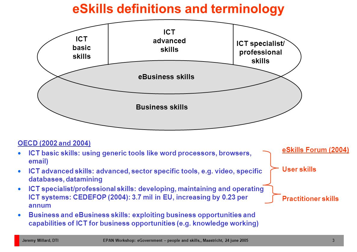 Jeremy Millard, DTI EPAN Workshop: eGovernment – people and skills,, Maastricht, 24 june 2005 3 eSkills definitions and terminology OECD (2002 and 2004) ICT basic skills: using generic tools like word processors, browsers, email) ICT advanced skills: advanced, sector specific tools, e.g.