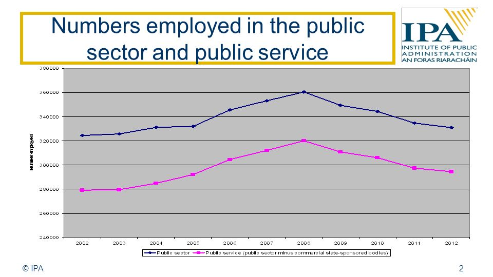 © IPA2 Numbers employed in the public sector and public service