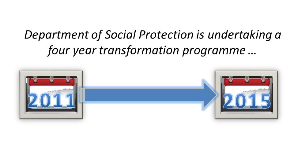 Department of Social Protection is undertaking a four year transformation programme … 2
