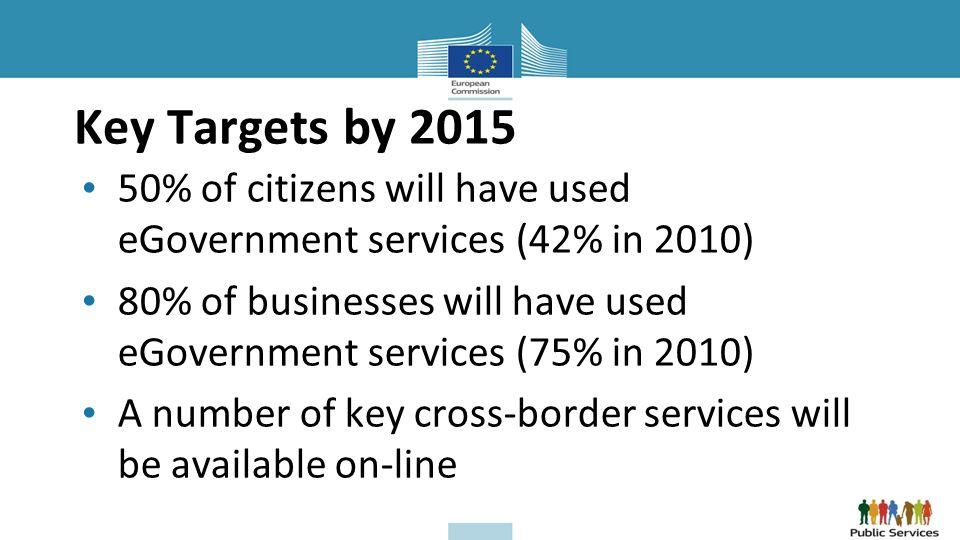 Key Targets by 2015 50% of citizens will have used eGovernment services (42% in 2010) 80% of businesses will have used eGovernment services (75% in 20