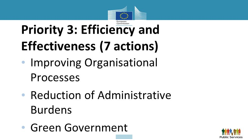 Priority 3: Efficiency and Effectiveness (7 actions) Improving Organisational Processes Reduction of Administrative Burdens Green Government