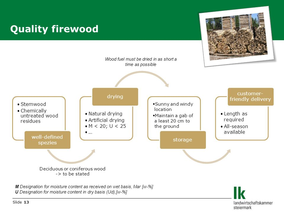 Slide 13 Quality firewood Stemwood Chemically untreated wood residues well-defined spezies Natural drying Artificial drying M < 20; U < 25 … drying Sunny and windy location Maintain a gab of a least 20 cm to the ground storage Length as required All-season available customer- friendly delivery M Designation for moisture content as received on wet basis, Mar [w-%] U Designation for moisture content in dry basis (Ud),[w-%] Wood fuel must be dried in as short a time as possible Deciduous or coniferous wood -> to be stated