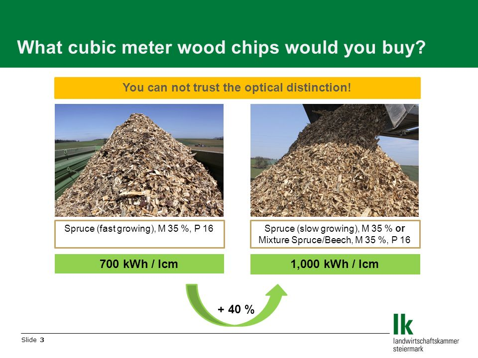 Slide 3 What cubic meter wood chips would you buy.