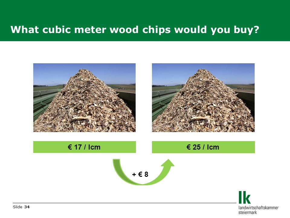 Slide 34 What cubic meter wood chips would you buy? 17 / lcm 25 / lcm + 8