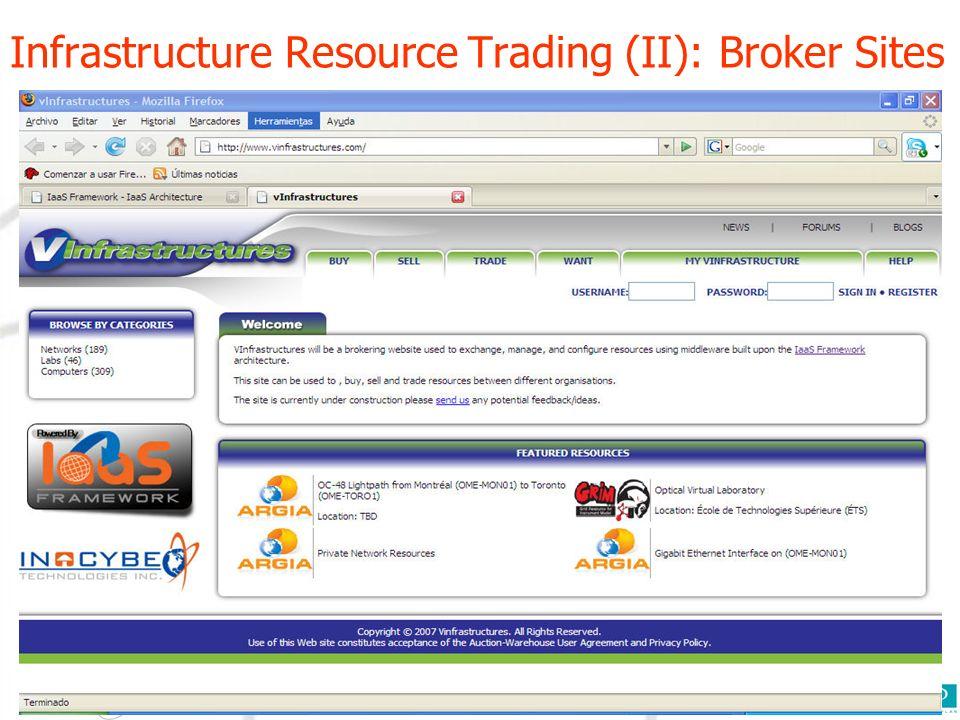 15 Infrastructure Resource Trading (II): Broker Sites