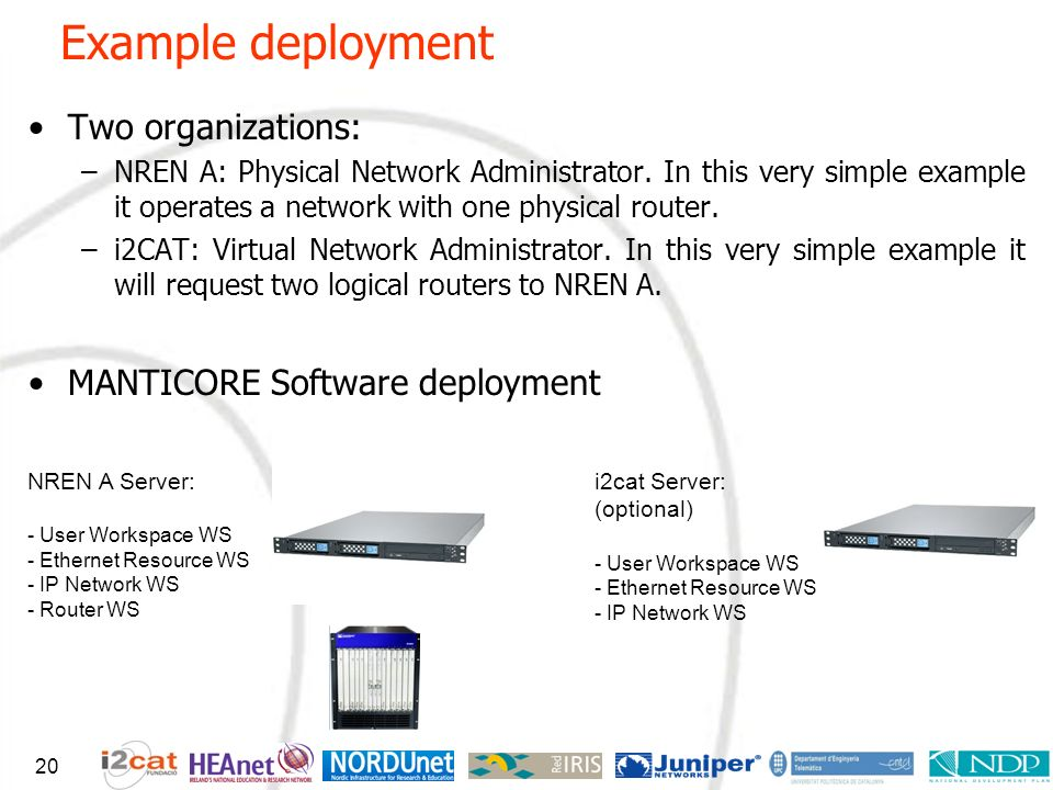 Example deployment Two organizations: –NREN A: Physical Network Administrator. In this very simple example it operates a network with one physical rou